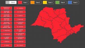 Fase vermelha em São Paulo em 06.03.2021